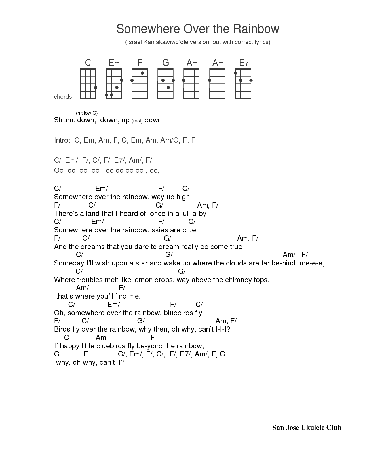 Somewhere Over The Rainbow Ukulele Tab Ukulele Songs Ukelele Songs Ukulele Chords Songs