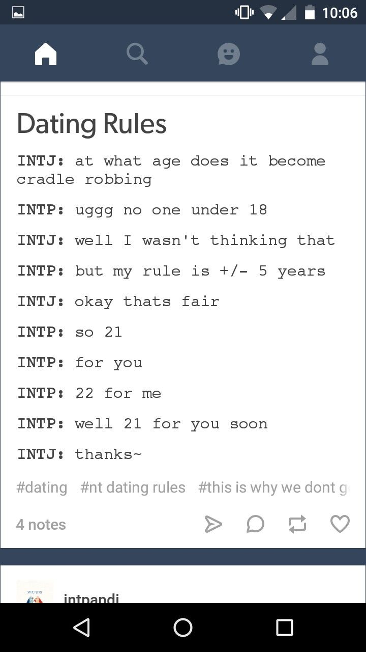 Intj and dating