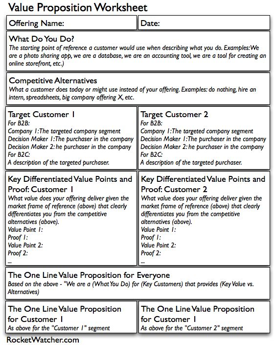 A worksheet for developing a set of value propositions for your – Business Proposition Template