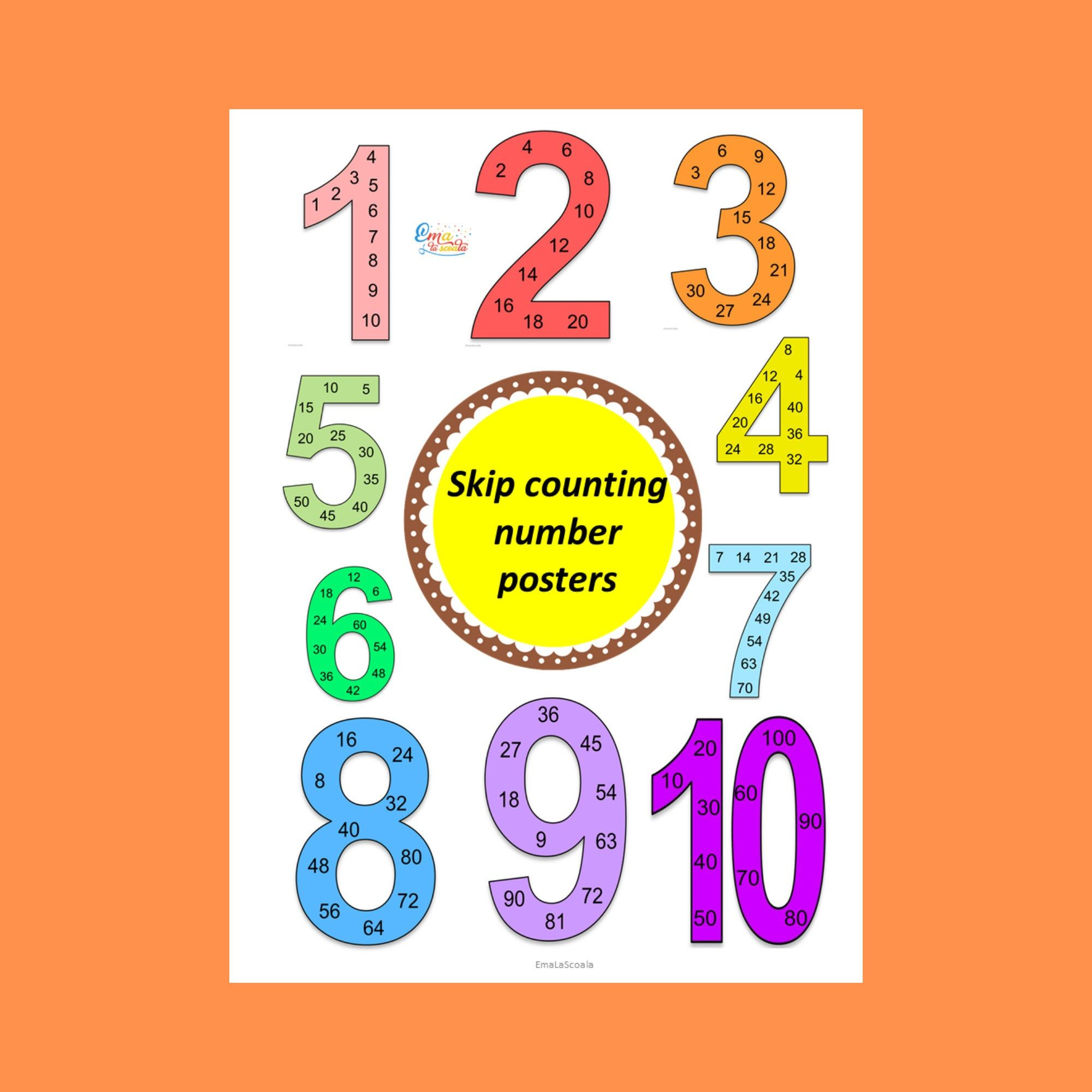 Skip Counting Poster 1 To 10 Numbers Multiplication Chart