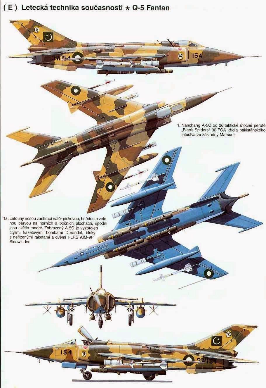 Tipo Avin De Ataque A Tierra Fabricante Hongdu Primer Vuelo 4 Julio 1965 Introducido 1970 Estado En Servicio Generacin
