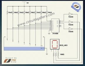 numeric water level indicator liquid level sensor circuit diagram numeric water level indicator liquid level sensor circuit diagram 7 segment display engineering project