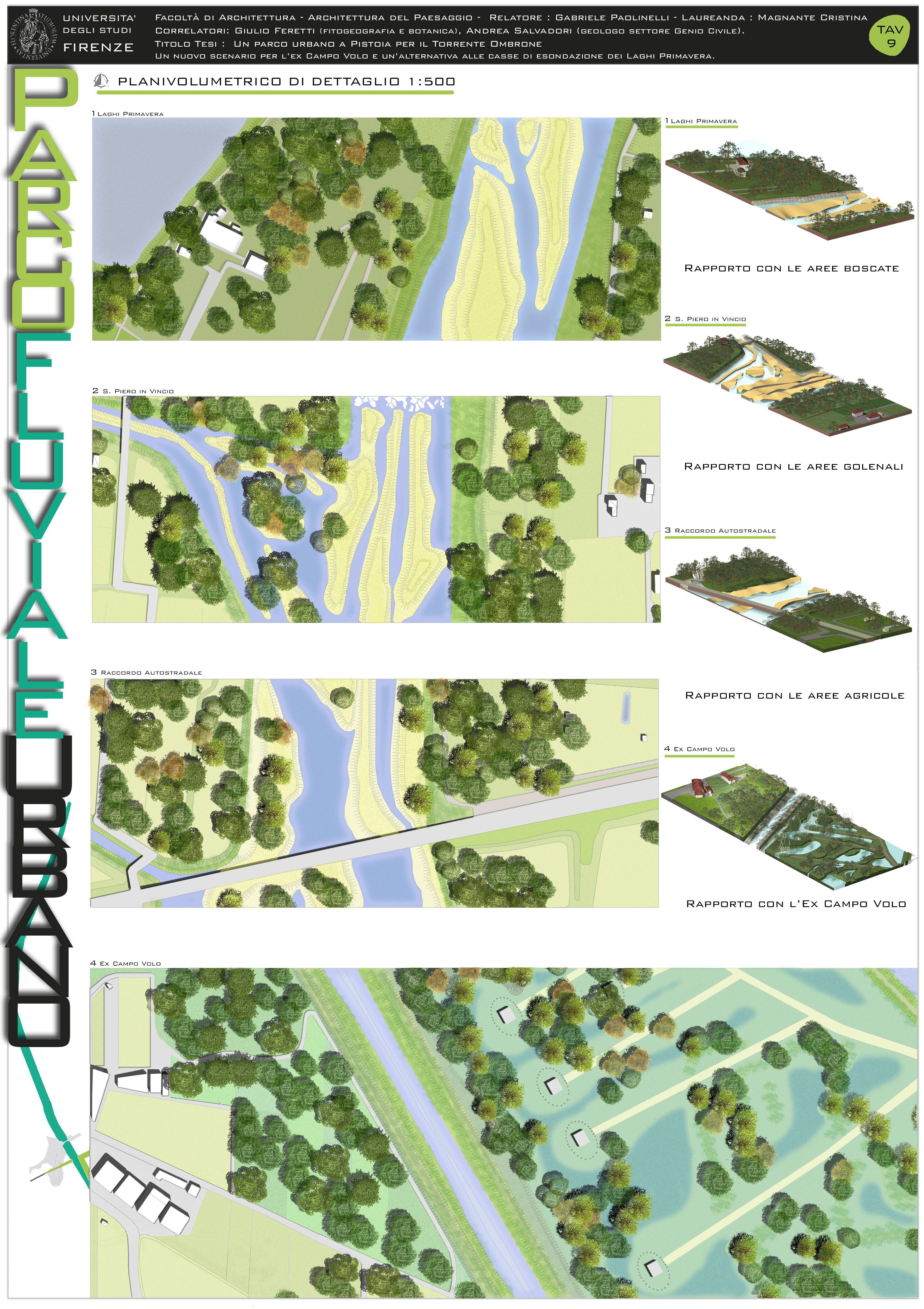 Parco Fluviale UrbanoTorrente Ombrone Pistoia Allargamento Golenale Sicurezza Idraulia