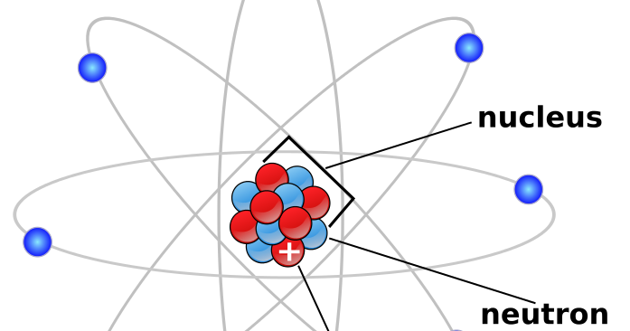 Great Activities And Worksheets For Teaching Atomic Structure In