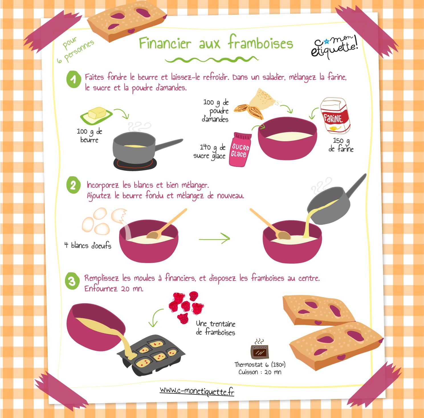 Financiers la framboise patisserie english food and - Atelier de cuisine pour enfants ...