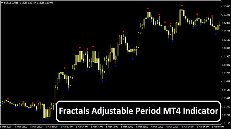 Fractals Adjustable Period Mt4 Indicator Period Fractals How