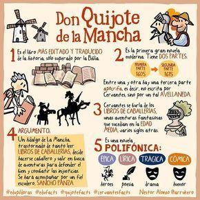 Nestor A Arrukero Xardesvives Sur Instagram Don Quijote De