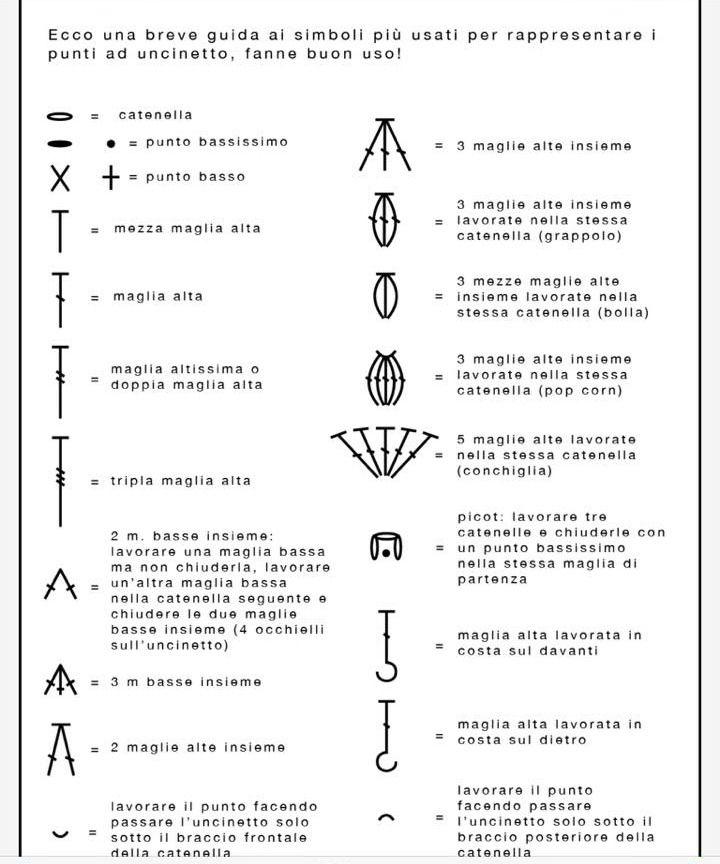 Simbolo e descrizione del punto in italiano | crochet | Pinterest ...