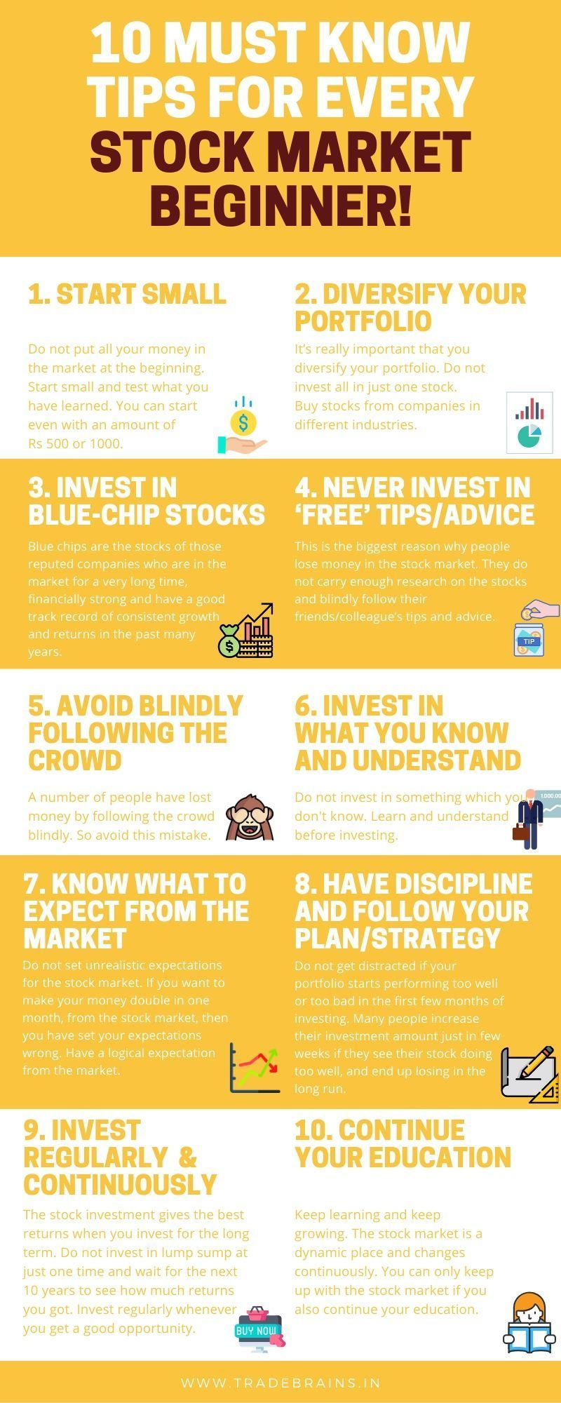 How to Invest in Share Market? A Complete Beginner's Guide! in 2020 |  Investing in shares, Finance investing, Investing