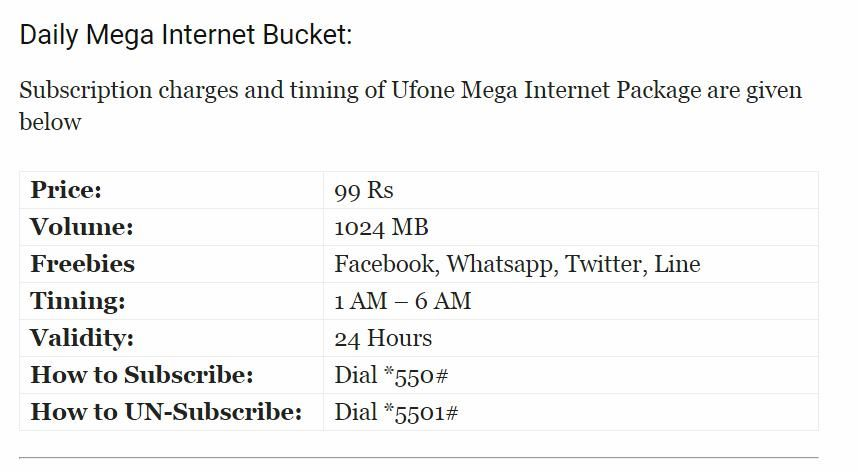 Weekly Heavy Bucket Installation Volume And Timing Of Ufone Weekly Heavy Internet Package However This P Internet Packages Mobile Price New Samsung Galaxy