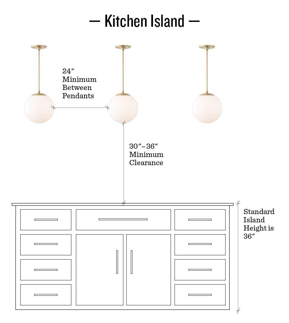 Schoolhouse 101 Hanging Pendants Chandeliers Kitchen Island Height Interior Lighting Hanging Light Fixtures