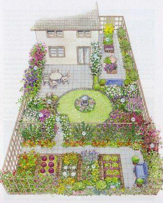 15 Ideen für die Gartengestaltung in Ihrem Vorgarten #gardendesignideas