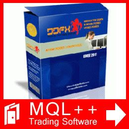 Pin Su Forex Trading Systems
