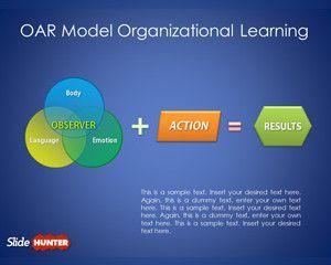 Oar model organizational learning powerpoint template oar model organizational learning powerpoint template toneelgroepblik Images