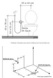 Resultado De Imagen Para Gabarito Para Ponto De Altura De Banheiro