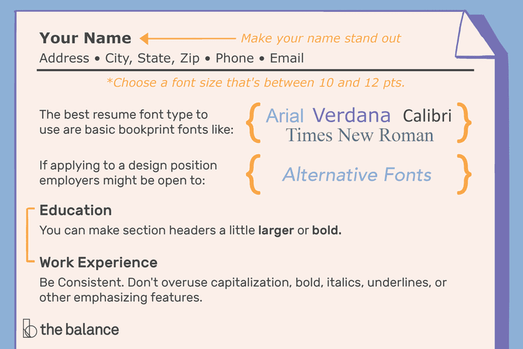 Tips For Choosing The Best Font Size For Resumes Thebalancecareers Resumes Medinalibrary Resume Fonts Best Resume Resume Writing Services