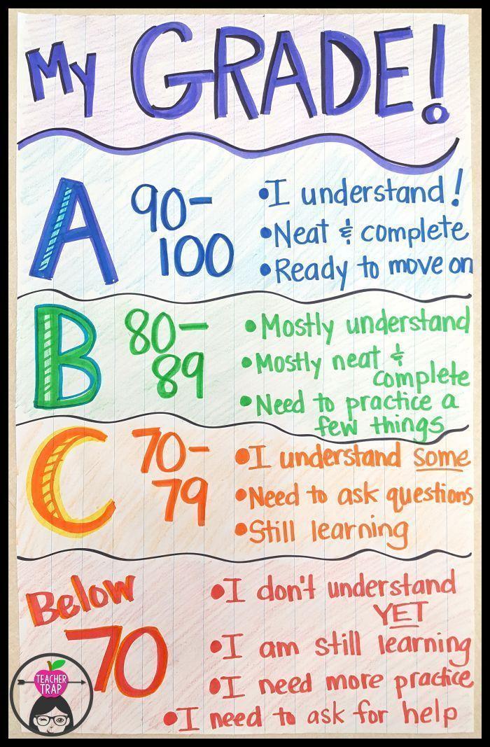 50 Shades of Grades Fabulous Fourth Grade Pinterest Chart