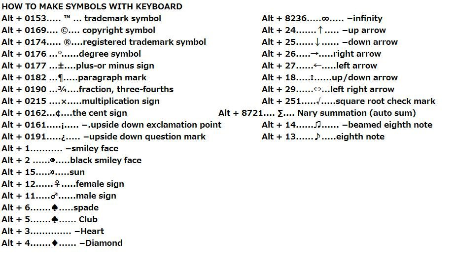 Keyboard Symbols Can Be Put Into Any Typed Document Chat Blog