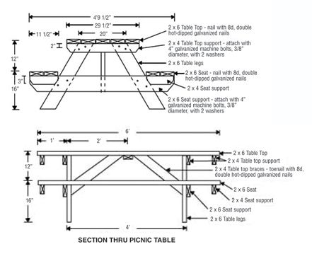 Picnic Table Plans Picnic Table Plans Free Picnic Table Plans A Visual  Bookmarking Tool That Helps You Discover And Save Creative Ideas No Fancy  Tools ...