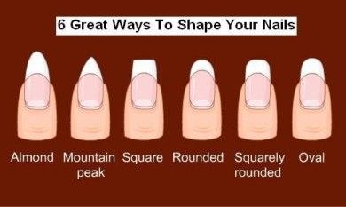 Nail shapes httpnaildesignsforyouacrylic nail shapes which nail shape are you there are several guides out there and this particular visual had a shape i wasnt familiar with the mountain peak prinsesfo Images