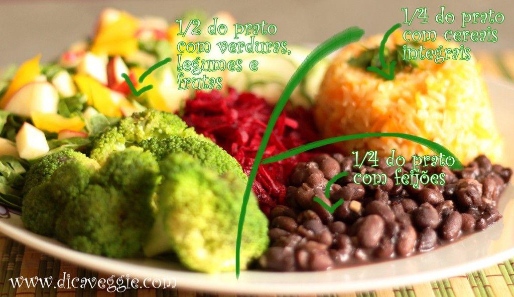 Algumas dicas para quem quer começar uma dieta vegetariana