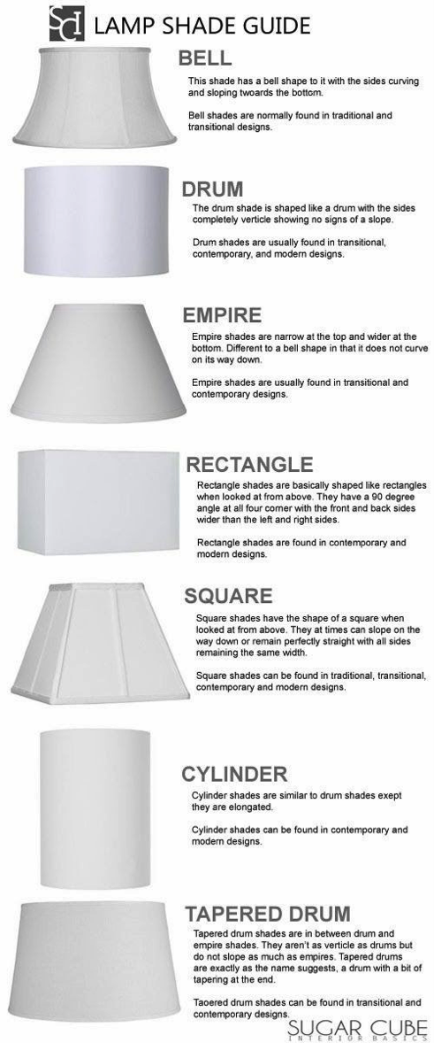 Types Of Lampshades Google Search Interior Design Tips Home Decor Tips Decorating Your Home