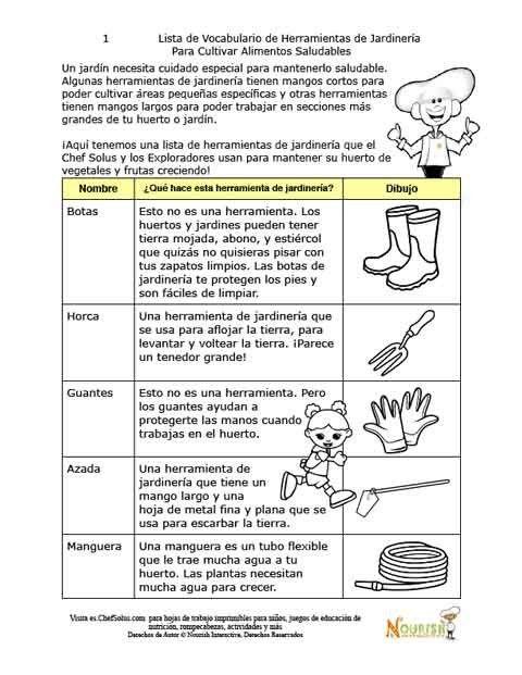 Vocabulario De Las Herramientas De Jardineria Del Chef Solus Herramientas De Jardineria Jardineria Lista De Vocabulario