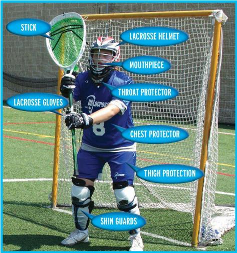 Lacrosse Goalie Gear Lacrosse Lacrosse Goalie Goalie Gear