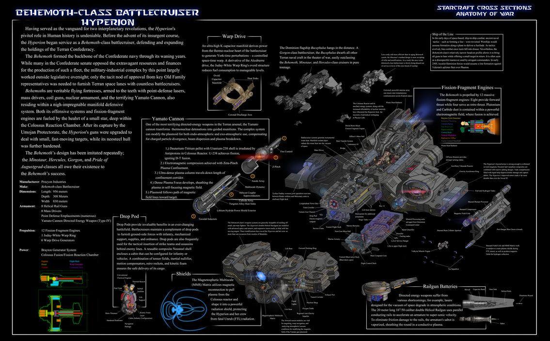 28+ Battlecruiser starcraft information