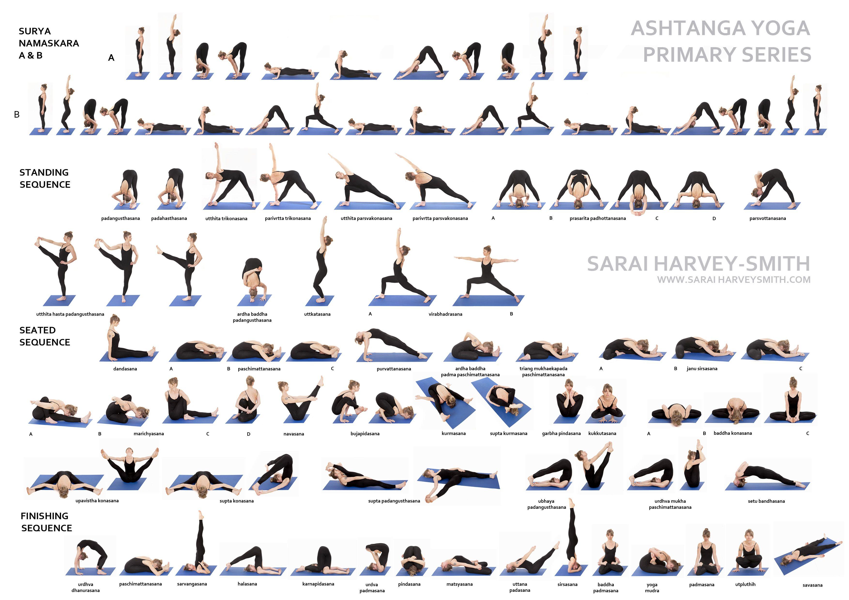 Ashtanga Yoga Primary Flow Series