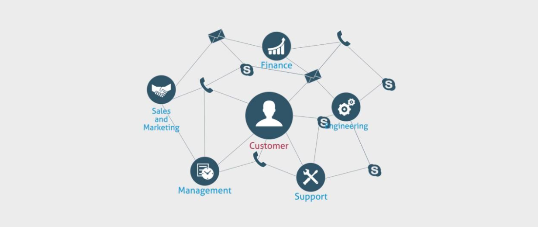 Customer Support Engineer Holistic Engineering How To Know Customer Support