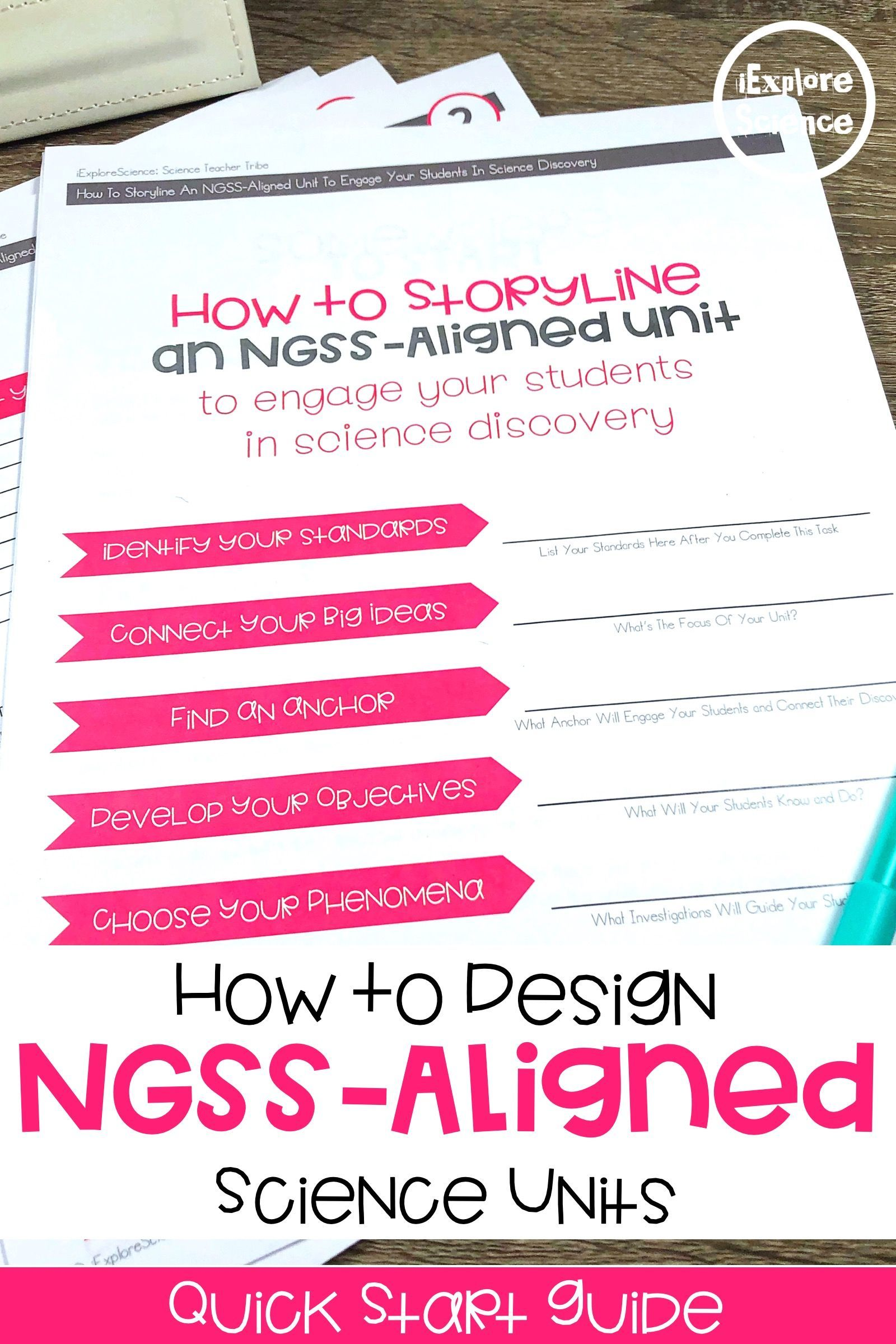 Wondering How To Storyline Your Next Ngss Unit