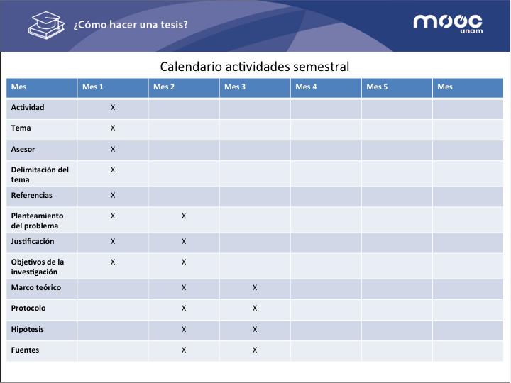 Calendario De Tesis.Como Hacer Una Tesis La Previa Y Fuentes De Informacion