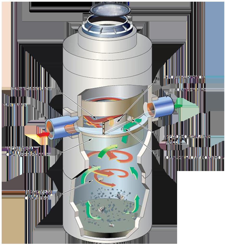 Vortsentry Stormwater360 Australia Diy Water Stormwater Management Filter Design