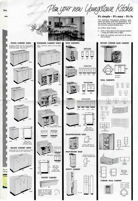 1957 Youngstown Kitchen Retro Renovation Retro Kitchen Decor Retro Kitchen