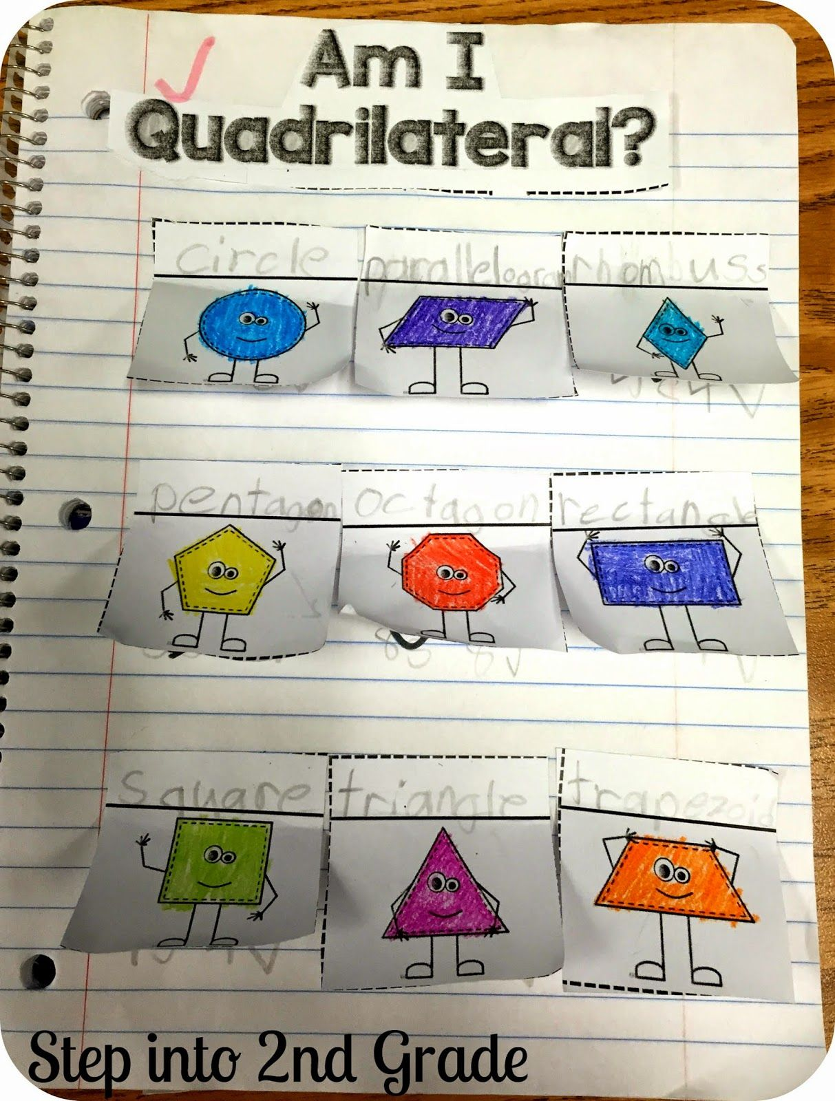 Fourth grade Lesson Classification of Quadrilaterals