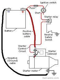 wiring diagram starter motor wiring image wiring starter motor diagram wiring diagram on wiring diagram starter motor