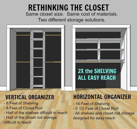No Paint Horizontal Closet Organizer