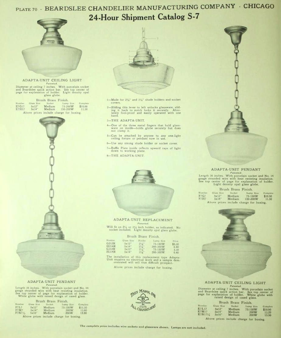 Twentyfour Hour Shipment Catalog S 7 Beardslee Chandelier Mfg Porcelain Light Fixture Socket Wiring Diagram Fixtures C 1910 From The Association For Preservation Technology Apt