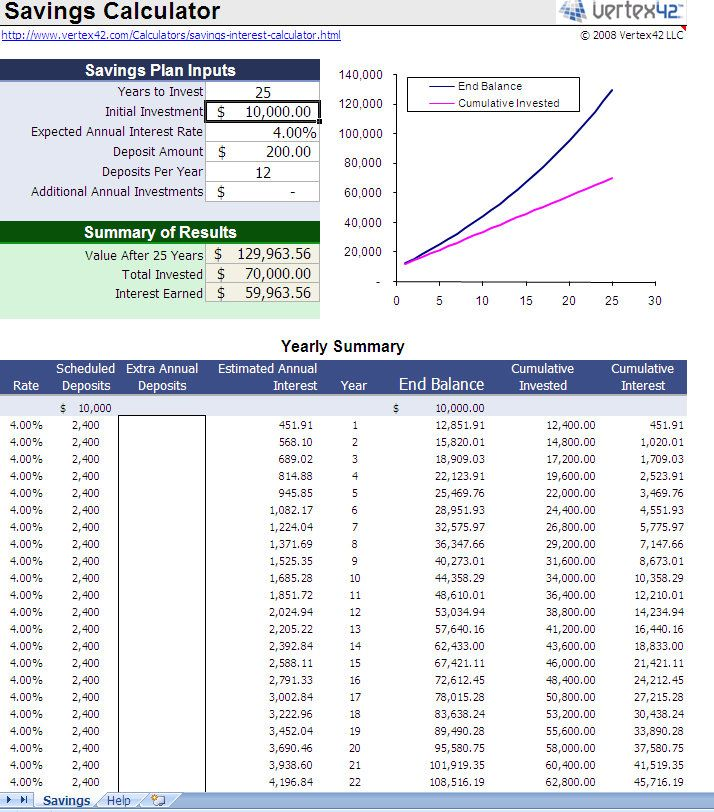 Retirement Saving Excel Template  Accounting  Bookkeeping