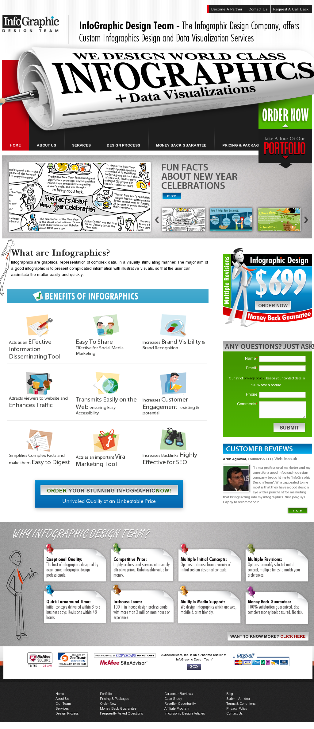 Http Www Infographicdesignteam Com Full Length Website Screenshots By Snapito What Is An Infographic Health
