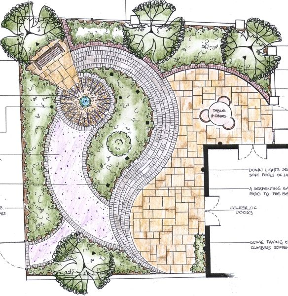 Varied Materials And Curves Of Garden Paths And Patios Add Interest In A Small Backyard Garde Garden Design Plans Landscape Design Plans Small Garden Design