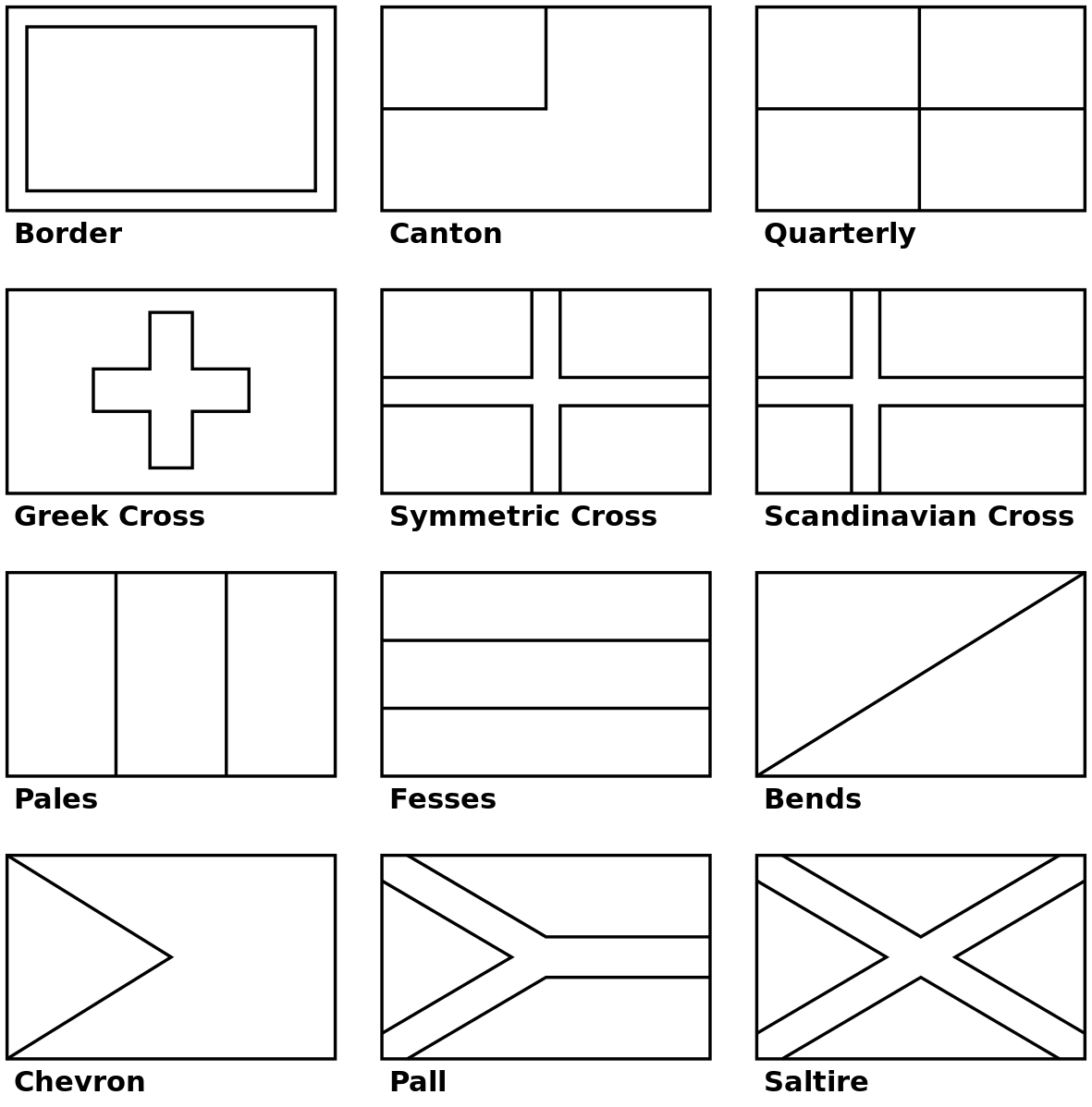 Country Flags Of The World Coloring Pages