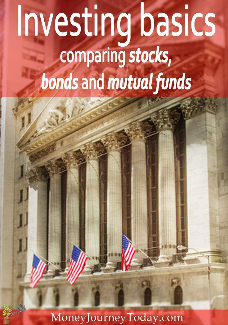 Investing basics comparing stocks bonds and mutual funds