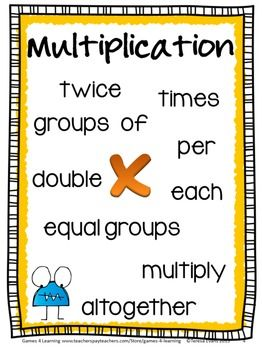 Multiplication And Division Operations Key Words Posters And Activity Freebie Multiplication And Division Math Multiplication Math