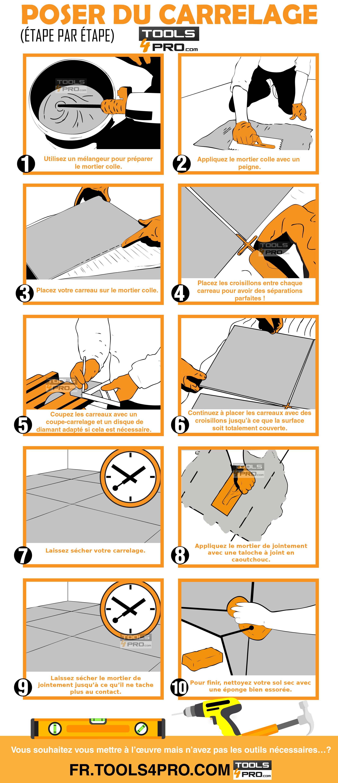 étapes Et Outils Pour Poser Du Carrelage Infographie Tools4pro