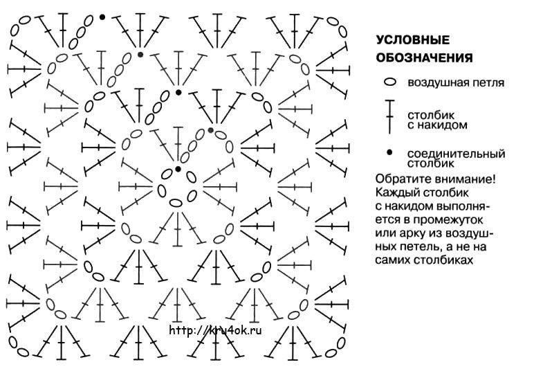 схемы вязания бабушкиных квадратов крючком: 21 тыс изображений найдено в Яндекс.Картинках