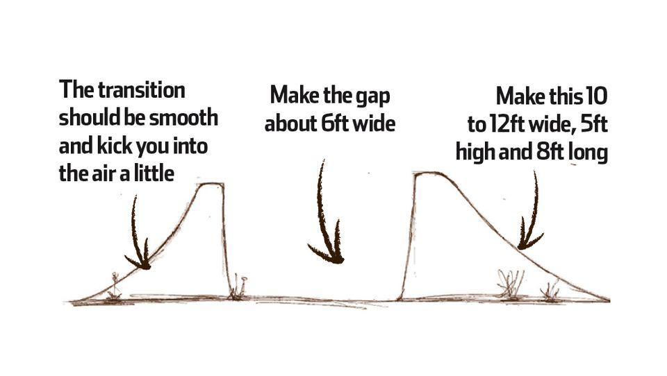 How To Build Mountain Bike Dirt Jumps Mountain Biking Bike Jump