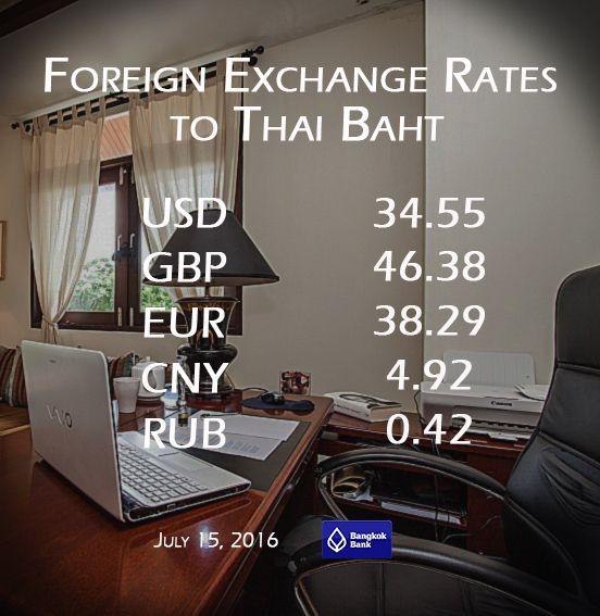 Currency Exchange Rate In Thailand July 15 2016 Ing Bangkok Bank