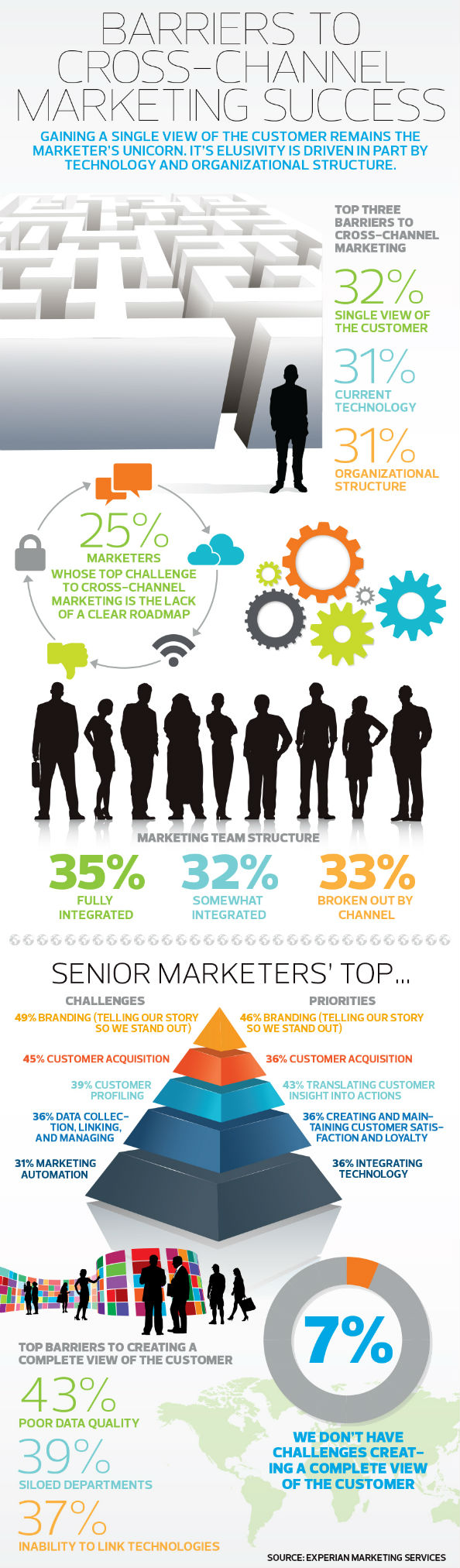 Digital Marketing News 36